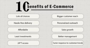 types of E commerce - Datatrained