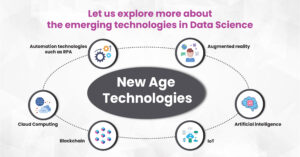 Data Science by datatrained